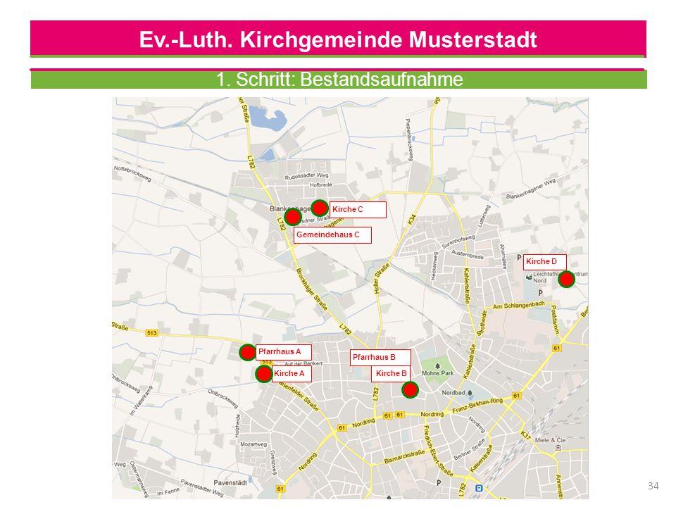 Ev.-Luth.Kirchgemeinde Musterstadt 1.