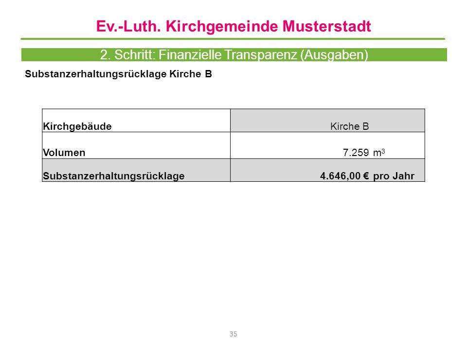 2. Schritt: Finanzielle Transparenz (Ausgaben) 35 Substanzerhaltungsrücklage Kirche B Ev.-Luth. Kirchgemeinde Musterstadt KirchgebäudeKirche B Volumen