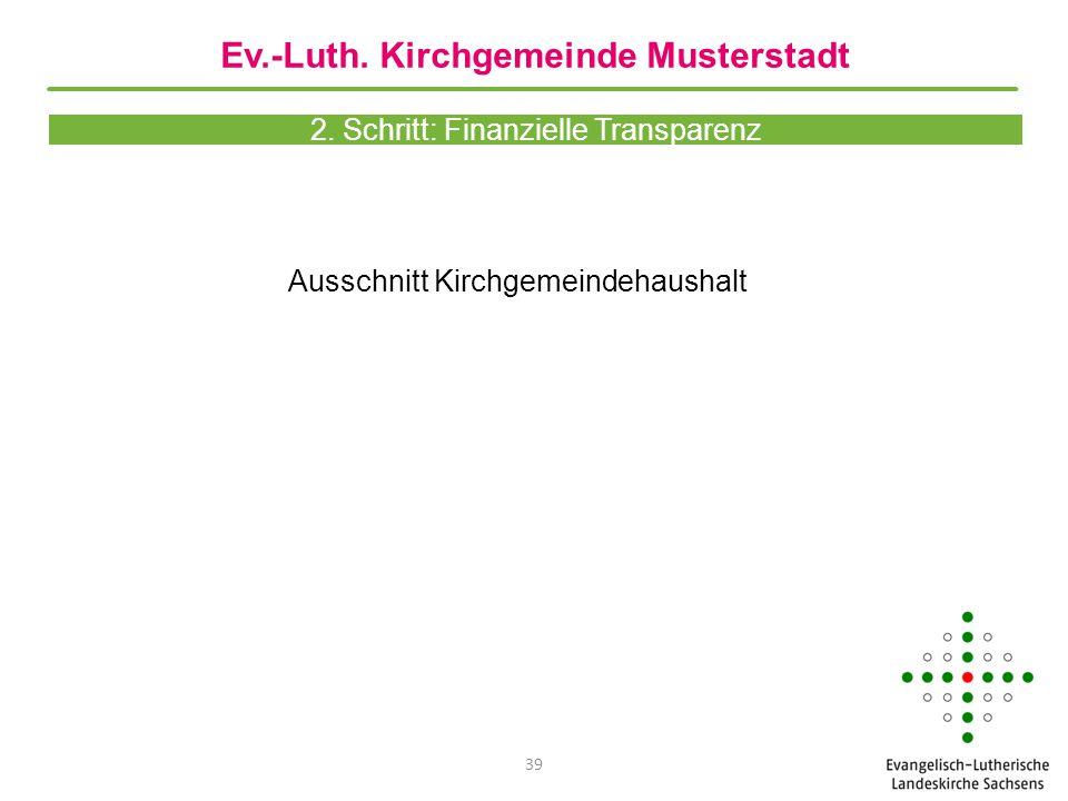 Ausschnitt Kirchgemeindehaushalt 39 Ev.-Luth. Kirchgemeinde Musterstadt