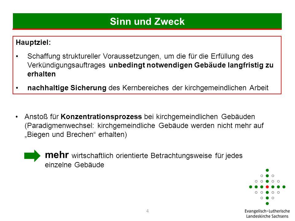 4.Schritt: Konsolidierun4.
