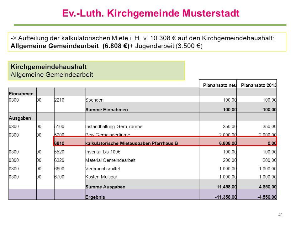 41 Kirchgemeindehaushalt Allgemeine Gemeindearbeit Ev.-Luth.
