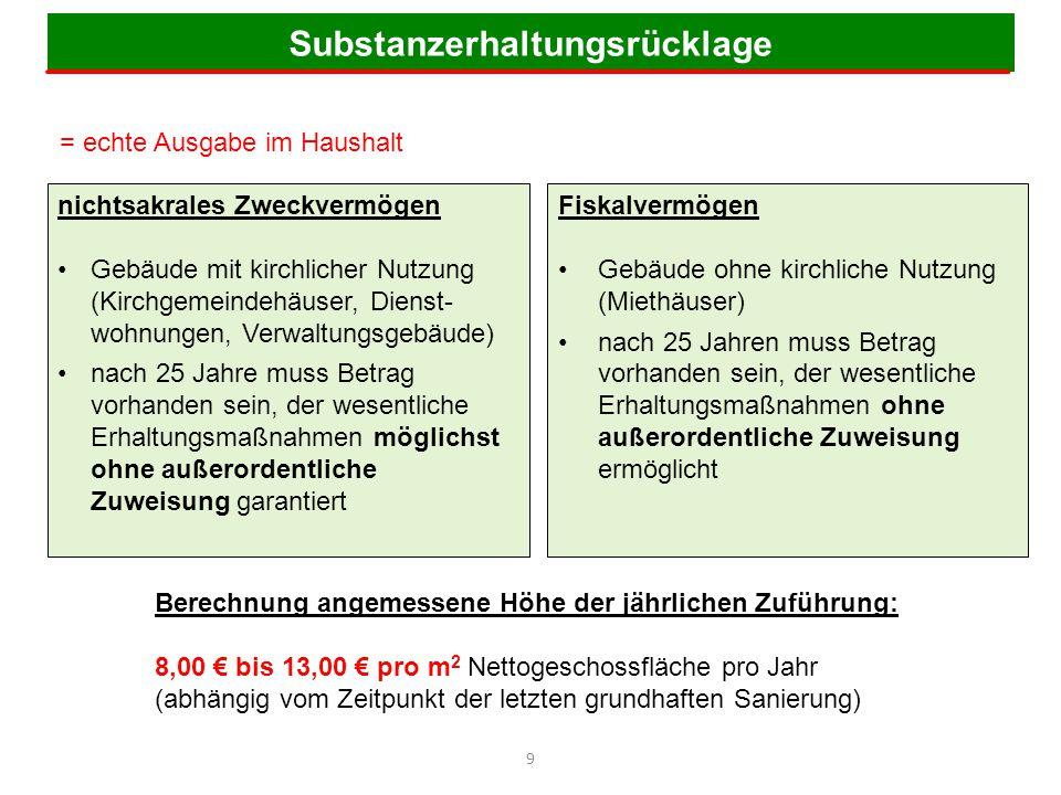 Wo ist der Gebäudeleitfaden abzurufen? 30 auf der Homepage www.evlks.de www.evlks.de