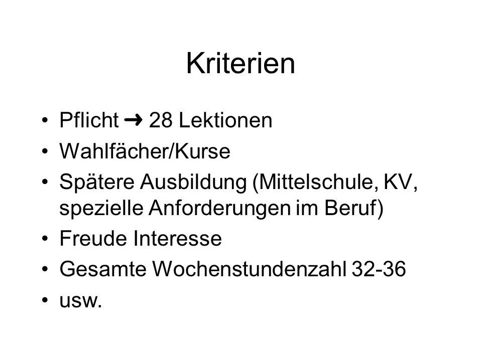 Pflichtbereich Sek A 4 Deutsch 4 Französisch 3 Englisch 4 Mathe 5 Realien 3 Sport 2 Atelier- und 3 Projektlektionen Total 28 Lektionen