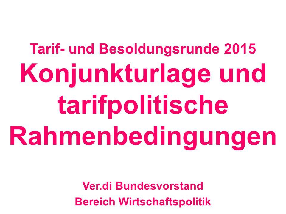 Tarif- und Besoldungsrunde 2015 Konjunkturlage und tarifpolitische Rahmenbedingungen Ver.di Bundesvorstand Bereich Wirtschaftspolitik