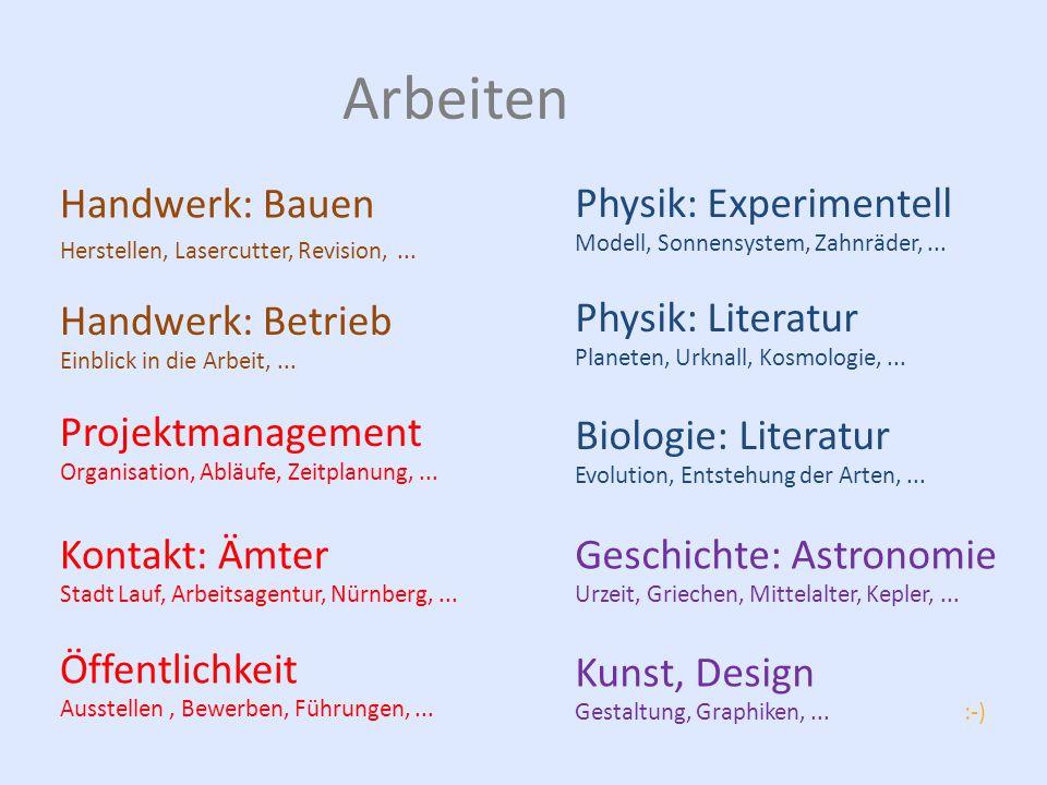 Arbeiten Physik: Experimentell Modell, Sonnensystem, Zahnräder,... Physik: Literatur Planeten, Urknall, Kosmologie,... Biologie: Literatur Evolution,