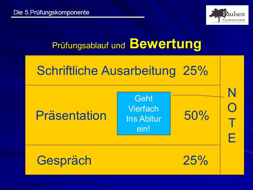 Die 5.Prüfungskomponente Prüfungsablauf und Bewertung Schriftliche Ausarbeitung 25% Präsentation 50% Gespräch 25% NOTENOTE Geht Vierfach Ins Abitur ei
