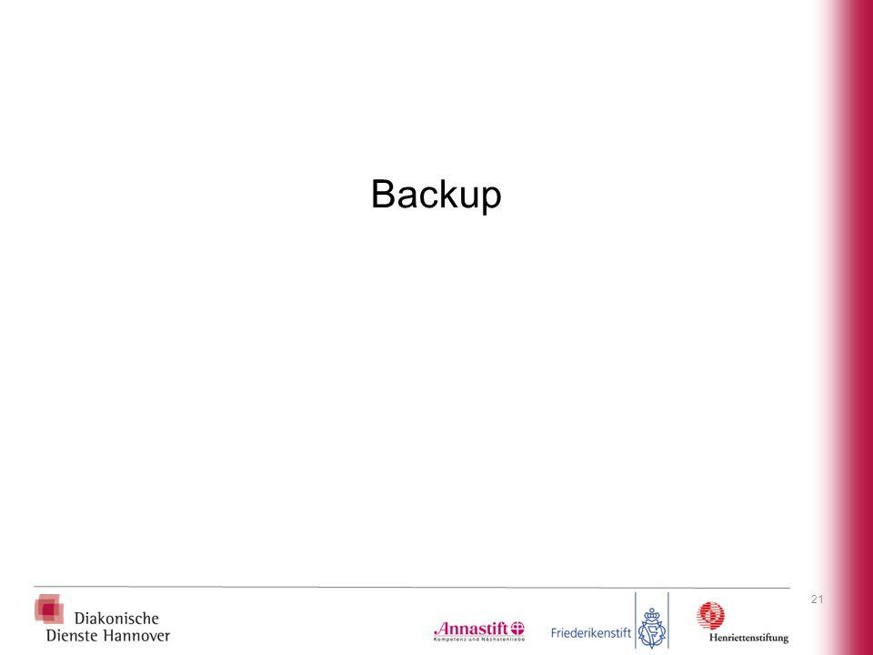 Ende des Vortrags Backup 21