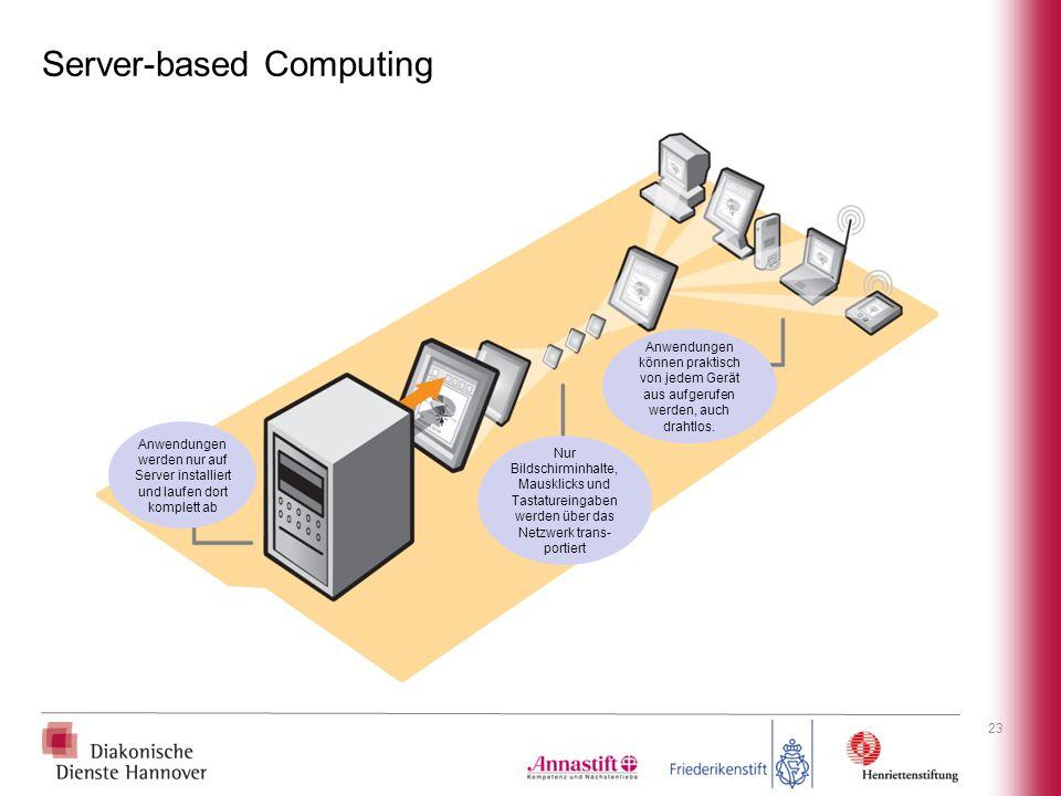 Anwendungen werden nur auf Server installiert und laufen dort komplett ab Nur Bildschirminhalte, Mausklicks und Tastatureingaben werden über das Netzw