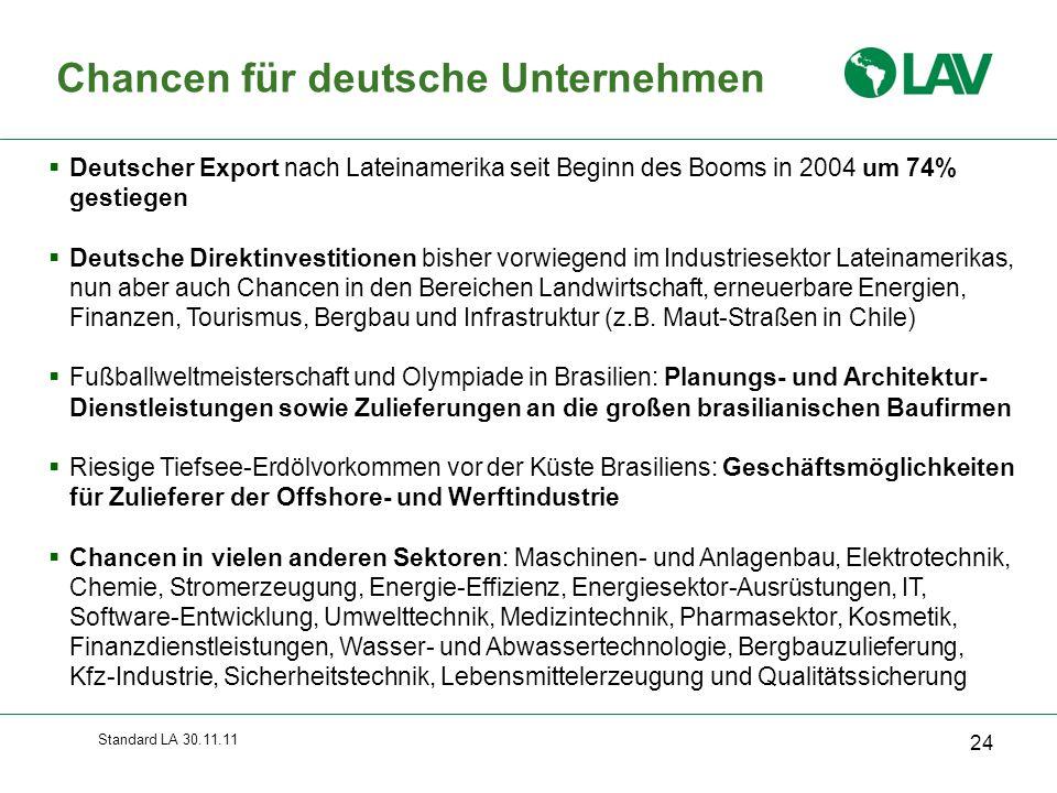 Standard LA 30.11.11 Chancen für deutsche Unternehmen 24  Deutscher Export nach Lateinamerika seit Beginn des Booms in 2004 um 74% gestiegen  Deutsc