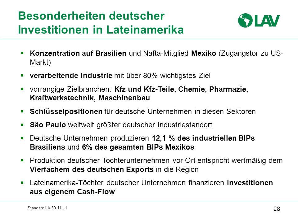 Standard LA 30.11.11 Besonderheiten deutscher Investitionen in Lateinamerika  Konzentration auf Brasilien und Nafta-Mitglied Mexiko (Zugangstor zu US