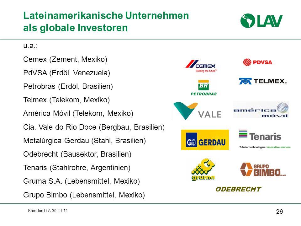 Standard LA 30.11.11 u.a.: Cemex (Zement, Mexiko) PdVSA (Erdöl, Venezuela) Petrobras (Erdöl, Brasilien) Telmex (Telekom, Mexiko) América Móvil (Teleko