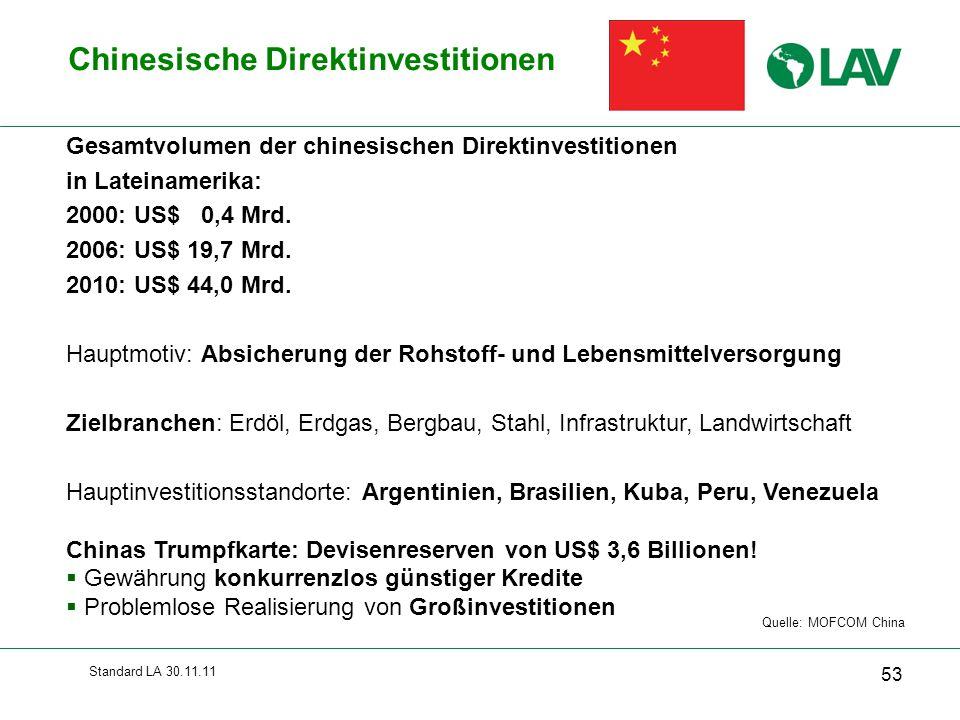 Standard LA 30.11.11 Chinesische Direktinvestitionen Gesamtvolumen der chinesischen Direktinvestitionen in Lateinamerika: 2000: US$ 0,4 Mrd. 2006: US$
