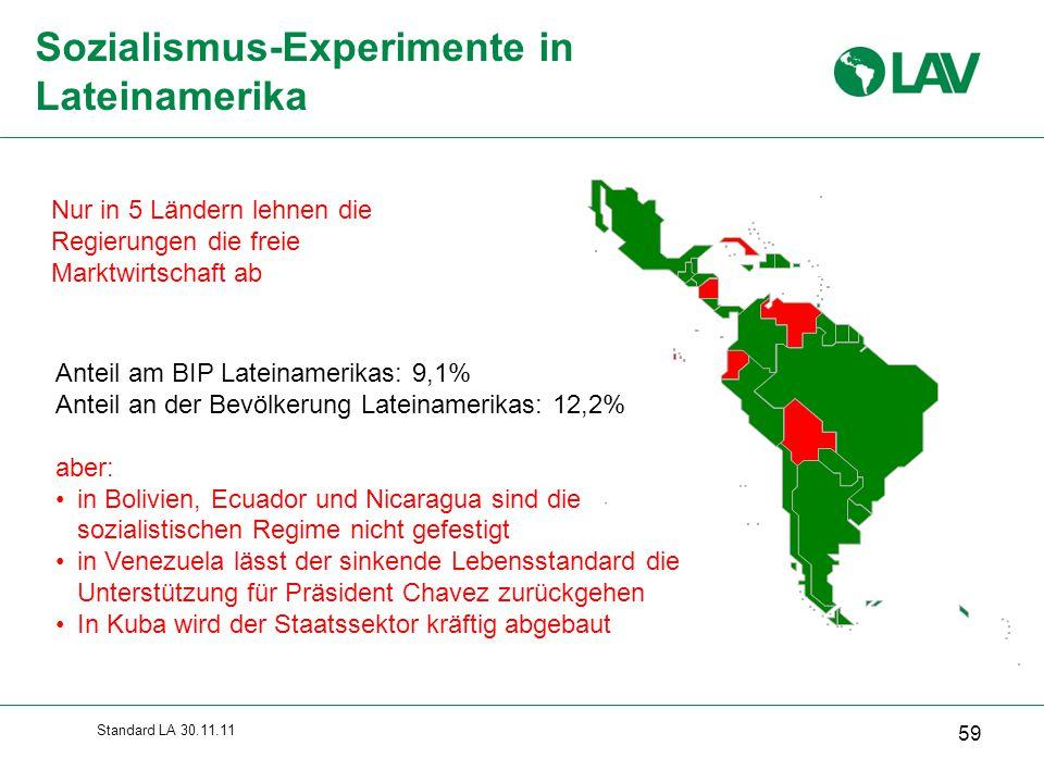 Standard LA 30.11.11 Sozialismus-Experimente in Lateinamerika Anteil am BIP Lateinamerikas: 9,1% Anteil an der Bevölkerung Lateinamerikas: 12,2% aber: