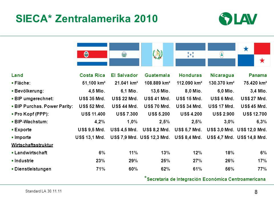 Standard LA 30.11.11 LandCosta RicaEl SalvadorGuatemalaHondurasNicaraguaPanama  Fläche:51,100 km² 21.041 km²108.889 km²112.090 km²130.370 km²75.420 k