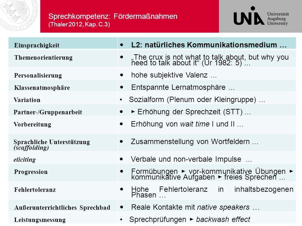 """Sprechkompetenz: Fördermaßnahmen (Thaler 2012, Kap. C.3) Einsprachigkeit  L2: natürliches Kommunikationsmedium … Themenorientierung  """"The crux is no"""