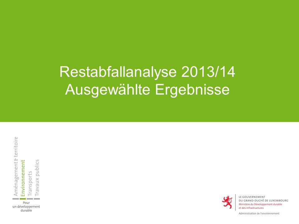 Restabfallanalyse 2013/14 Entwicklung der Wohnbevölkerung und des spezifischen Restabfallaufkommens