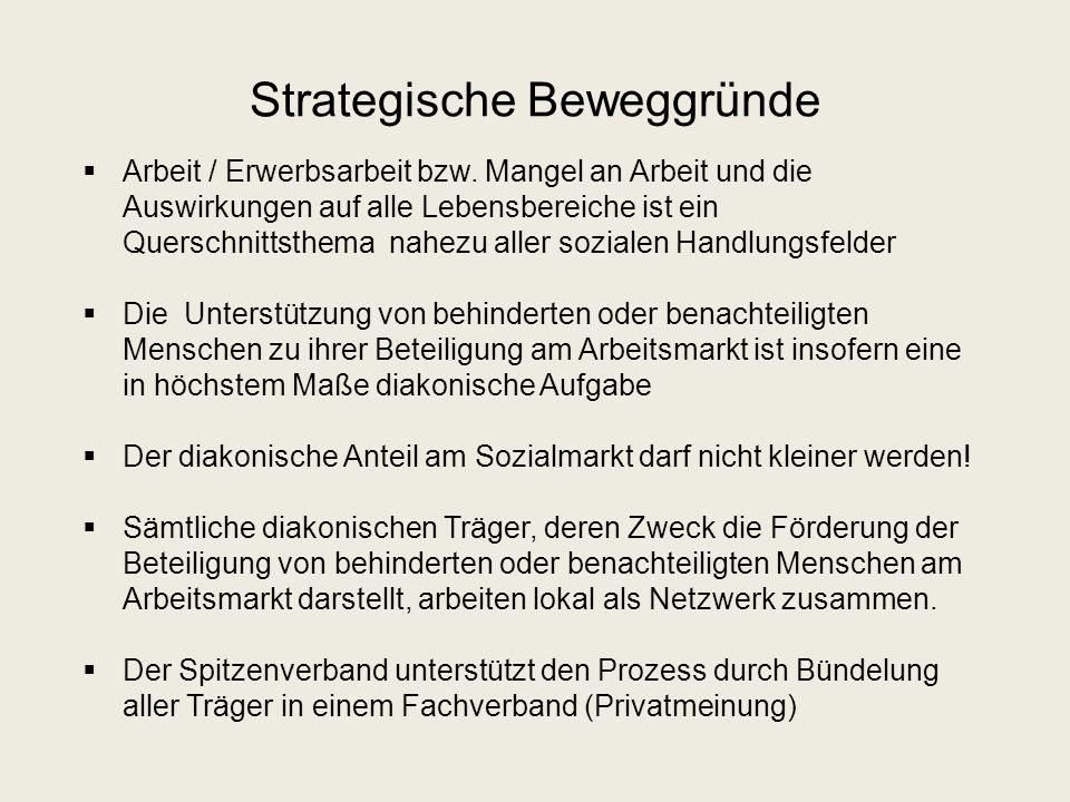 Strategische Beweggründe  Arbeit / Erwerbsarbeit bzw.
