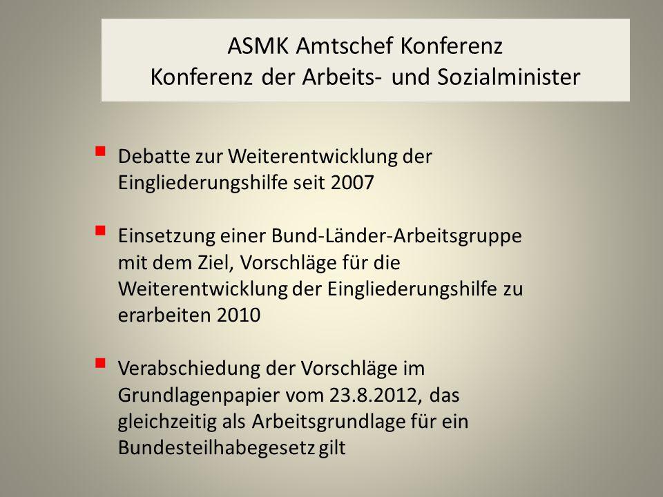 ASMK Amtschef Konferenz Konferenz der Arbeits- und Sozialminister  Debatte zur Weiterentwicklung der Eingliederungshilfe seit 2007  Einsetzung einer Bund-Länder-Arbeitsgruppe mit dem Ziel, Vorschläge für die Weiterentwicklung der Eingliederungshilfe zu erarbeiten 2010  Verabschiedung der Vorschläge im Grundlagenpapier vom 23.8.2012, das gleichzeitig als Arbeitsgrundlage für ein Bundesteilhabegesetz gilt