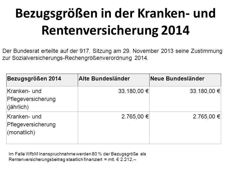 Bezugsgrößen in der Kranken- und Rentenversicherung 2014 Bezugsgrößen 2014Alte BundesländerNeue Bundesländer Kranken- und Pflegeversicherung (jährlich) 33.180,00 € Kranken- und Pflegeversicherung (monatlich) 2.765,00 € Der Bundesrat erteilte auf der 917.