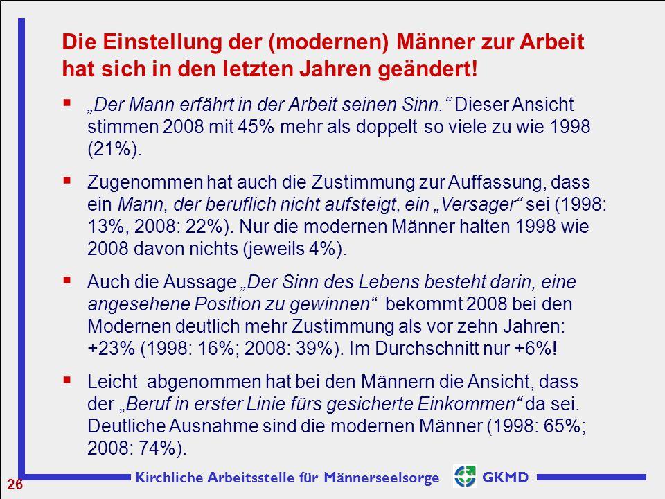"""Kirchliche Arbeitsstelle für Männerseelsorge GKMD 26 Die Einstellung der (modernen) Männer zur Arbeit hat sich in den letzten Jahren geändert!  """"Der"""