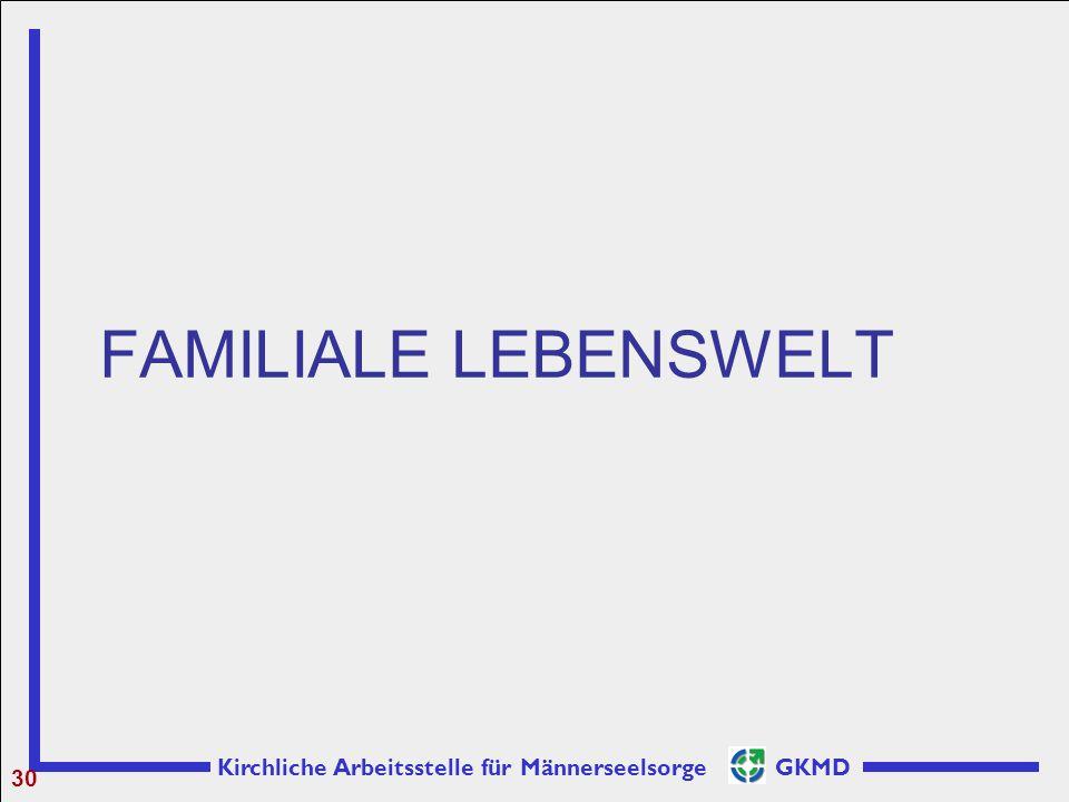 Kirchliche Arbeitsstelle für Männerseelsorge GKMD FAMILIALE LEBENSWELT 30