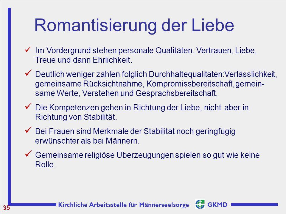 Kirchliche Arbeitsstelle für Männerseelsorge GKMD Romantisierung der Liebe 35 Im Vordergrund stehen personale Qualitäten: Vertrauen, Liebe, Treueund d