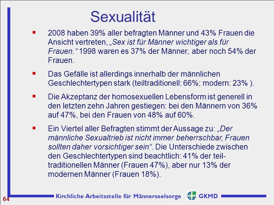 """Kirchliche Arbeitsstelle für Männerseelsorge GKMD Sexualität 64  2008 haben 39% aller befragten Männer und 43% Frauen die Ansicht vertreten, """"Sex ist"""