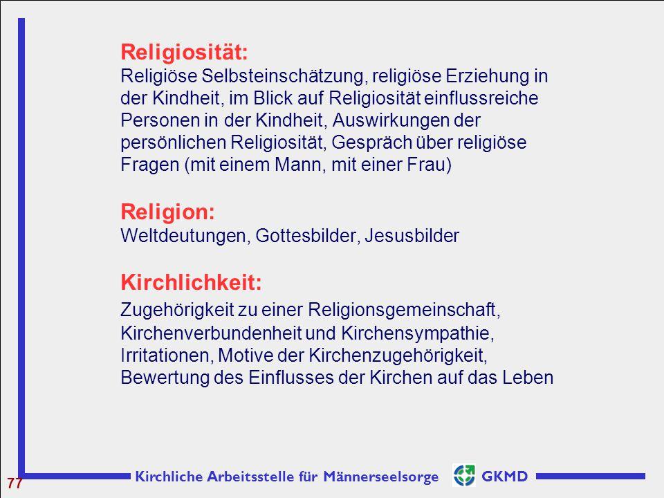 Kirchliche Arbeitsstelle für Männerseelsorge GKMD Religiosität: Religiöse Selbsteinschätzung, religiöse Erziehung in der Kindheit, im Blick auf Religi