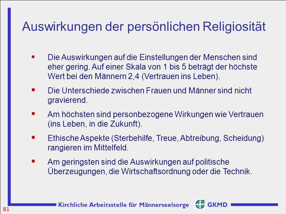 Kirchliche Arbeitsstelle für Männerseelsorge GKMD Auswirkungen der persönlichen Religiosität  Die Auswirkungen auf die Einstellungen der Menschen sin