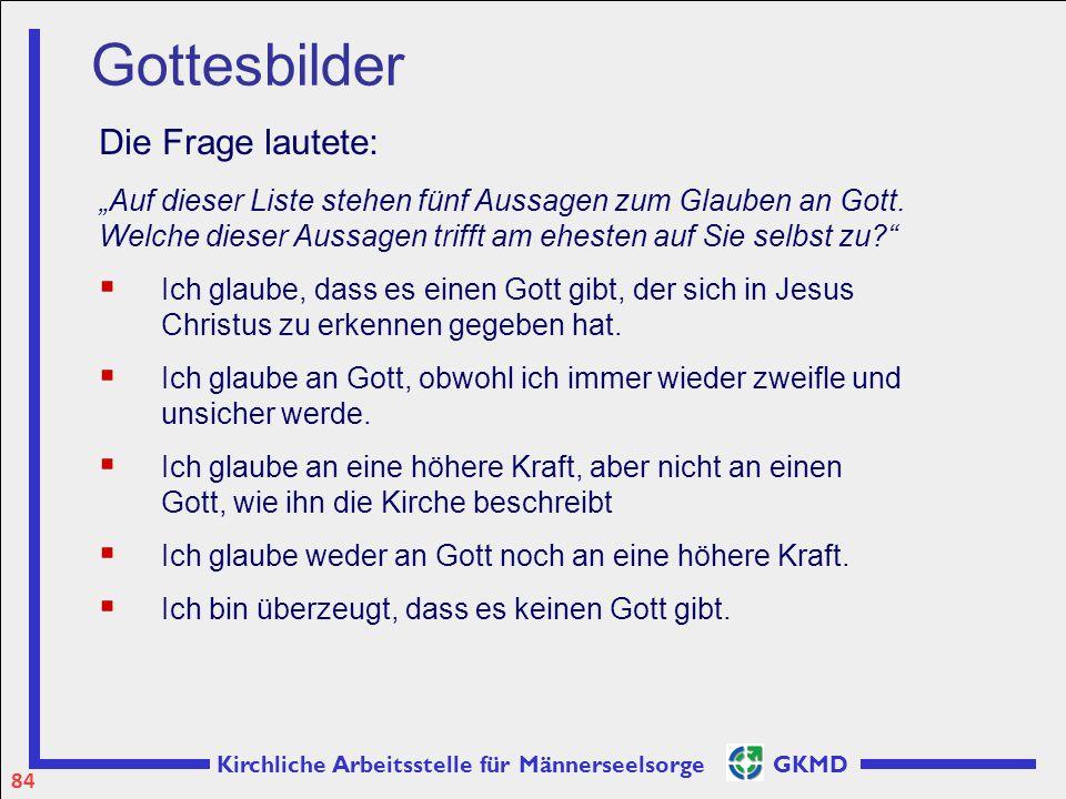 """Kirchliche Arbeitsstelle für Männerseelsorge GKMD Gottesbilder Die Frage lautete: """"Auf dieser Liste stehen fünf Aussagen zum Glauben an Gott. Welche d"""