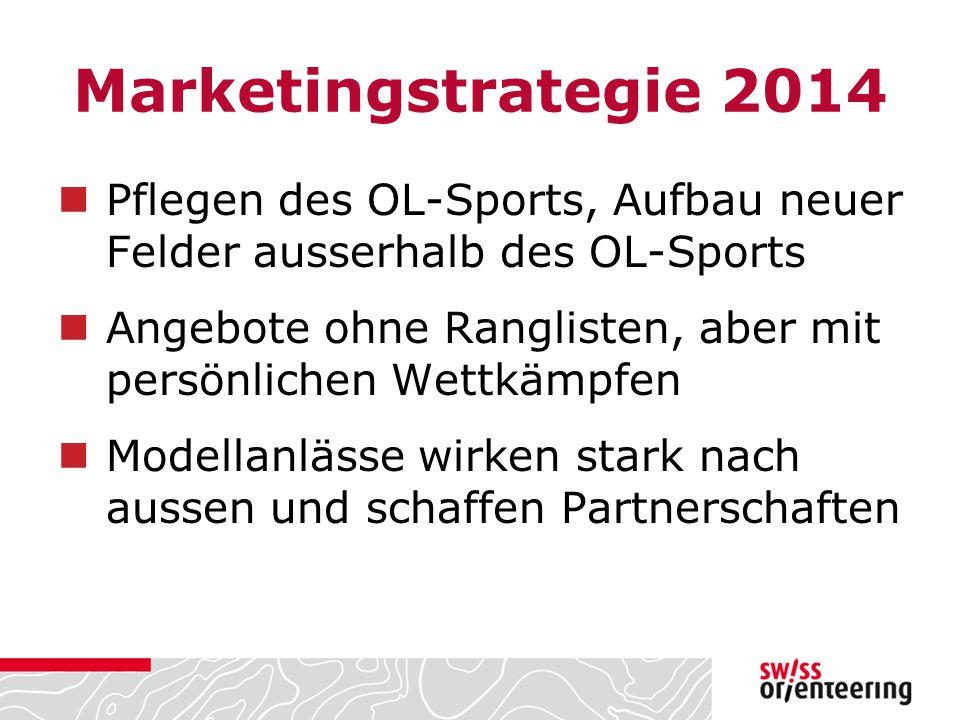 Marketingstrategie 2014 Pflegen des OL-Sports, Aufbau neuer Felder ausserhalb des OL-Sports Angebote ohne Ranglisten, aber mit persönlichen Wettkämpfen Modellanlässe wirken stark nach aussen und schaffen Partnerschaften