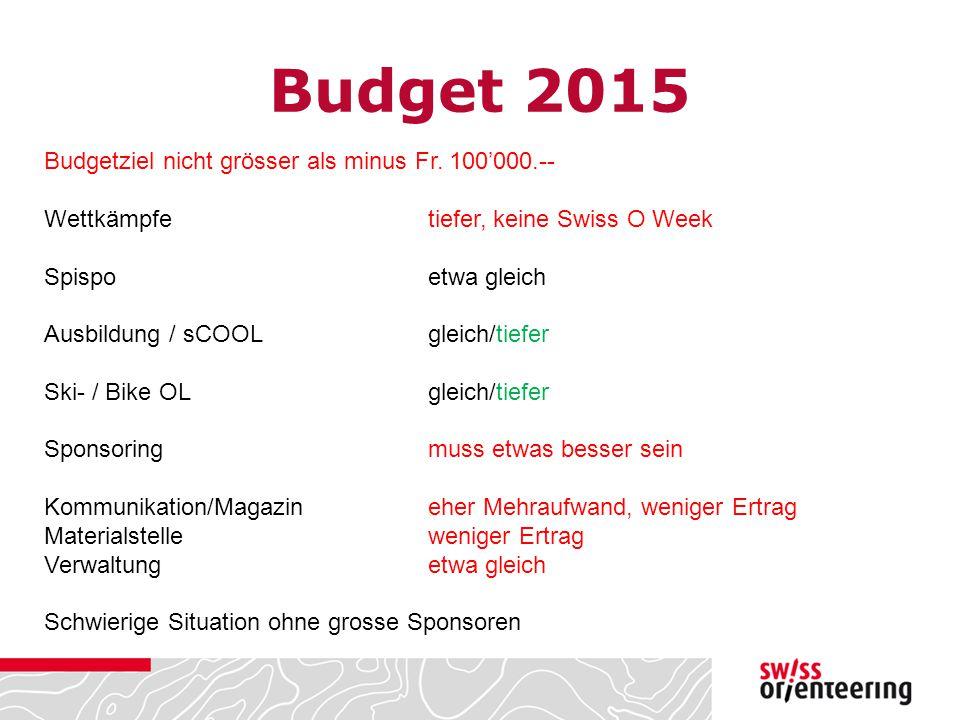 Budget 2015 Budgetziel nicht grösser als minus Fr. 100'000.-- Wettkämpfe tiefer, keine Swiss O Week Spispoetwa gleich Ausbildung / sCOOL gleich/tiefer