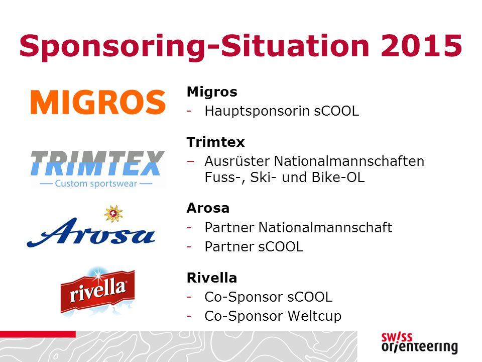 Sponsoring-Situation 2015 Migros -Hauptsponsorin sCOOL Trimtex –Ausrüster Nationalmannschaften Fuss-, Ski- und Bike-OL Arosa -Partner Nationalmannschaft -Partner sCOOL Rivella -Co-Sponsor sCOOL -Co-Sponsor Weltcup