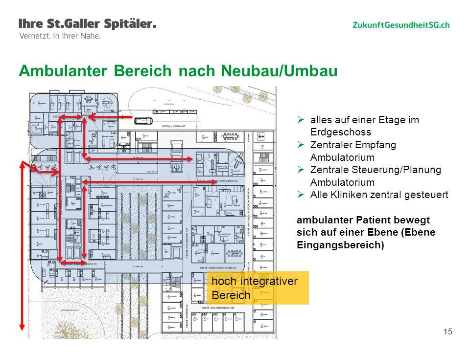 15 Ambulanter Bereich nach Neubau/Umbau 10.11.2014  alles auf einer Etage im Erdgeschoss  Zentraler Empfang Ambulatorium  Zentrale Steuerung/Planun