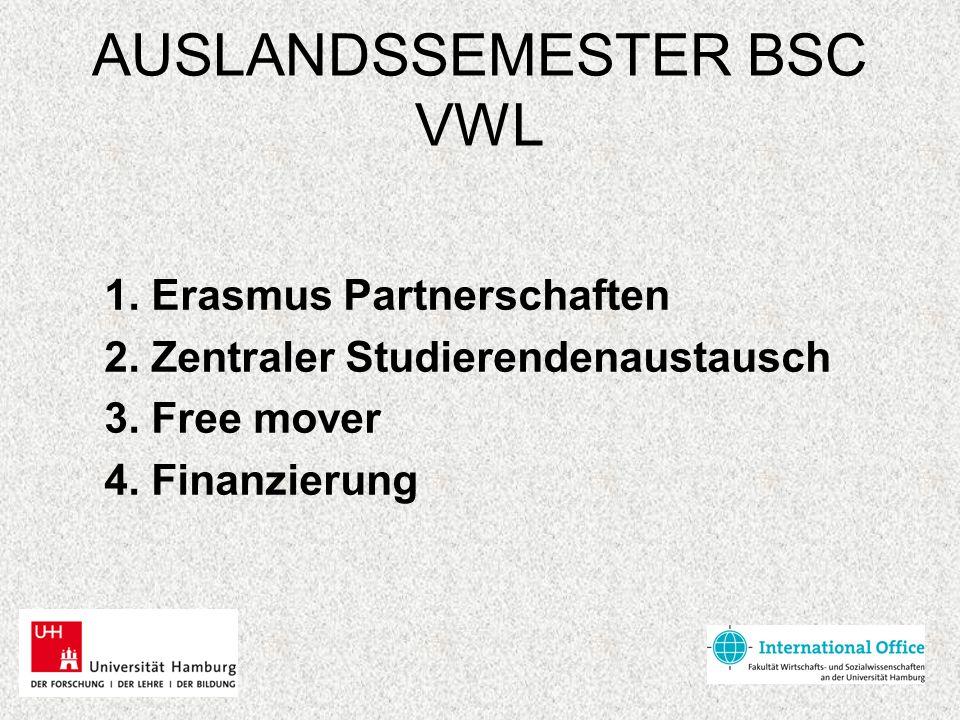 AUSLANDSSEMESTER BSC VWL 1. Erasmus Partnerschaften 2. Zentraler Studierendenaustausch 3. Free mover 4. Finanzierung