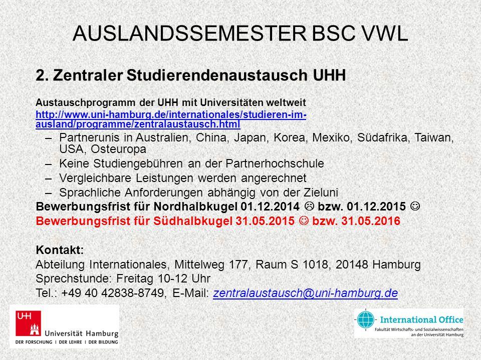 AUSLANDSSEMESTER BSC VWL 3.