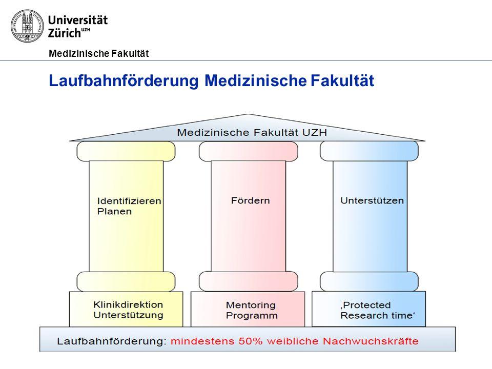 Medizinische Fakultät Seite 11 Laufbahnförderung Medizinische Fakultät