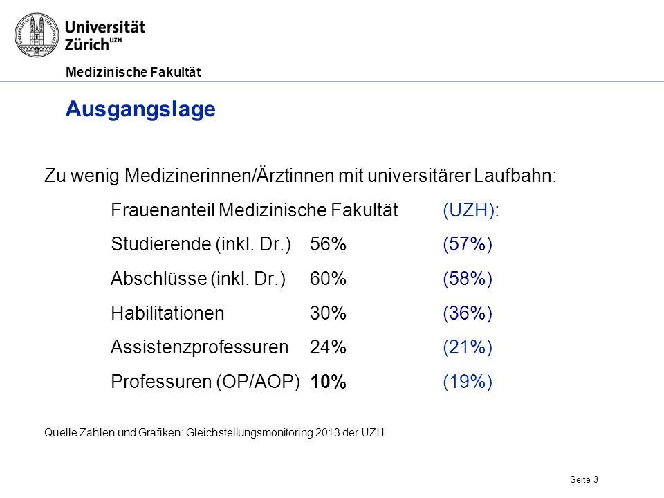 Medizinische Fakultät Seite 3 Ausgangslage Zu wenig Medizinerinnen/Ärztinnen mit universitärer Laufbahn: Frauenanteil Medizinische Fakultät (UZH): Stu