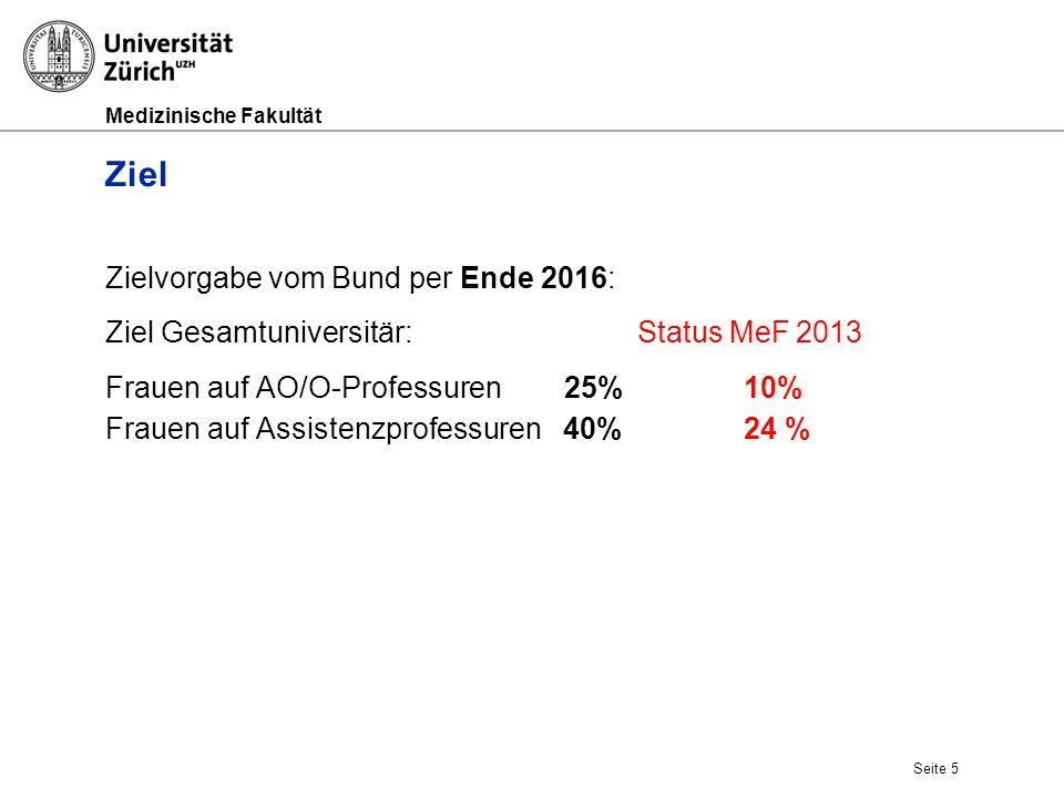 Medizinische Fakultät Seite 5 Ziel Zielvorgabe vom Bund per Ende 2016: Ziel Gesamtuniversitär: Status MeF 2013 Frauen auf AO/O-Professuren 25% 10% Fra