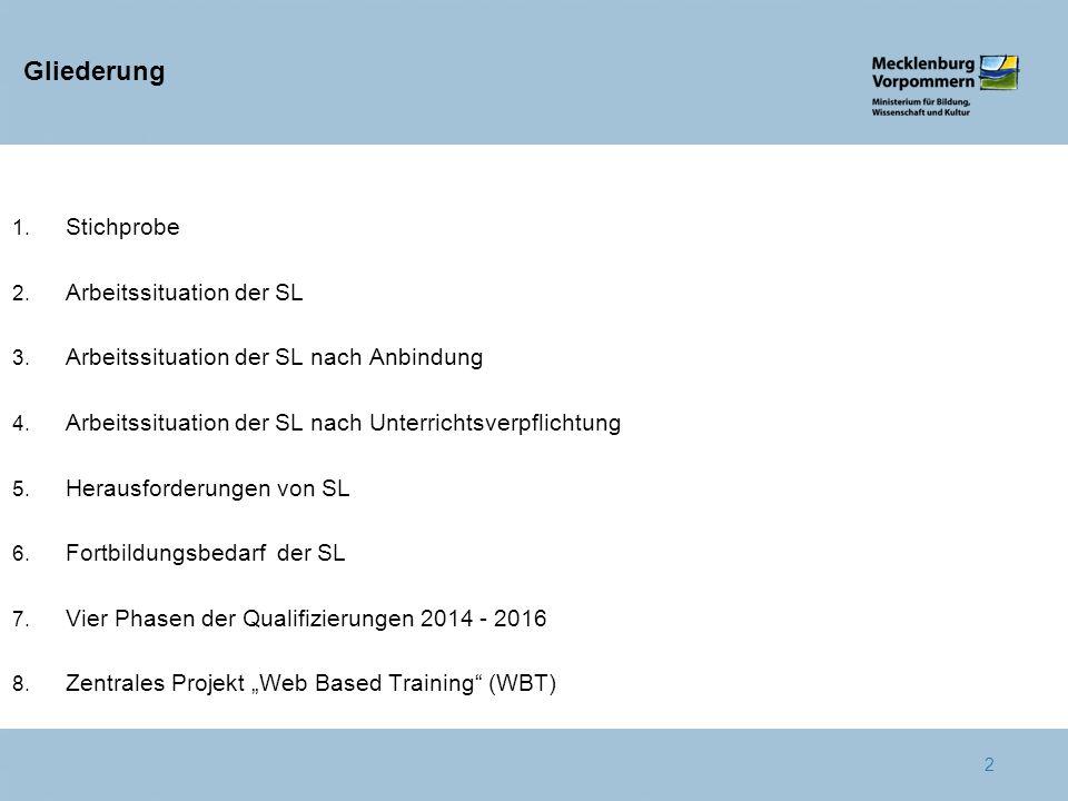 1. Stichprobe 2. Arbeitssituation der SL 3. Arbeitssituation der SL nach Anbindung 4. Arbeitssituation der SL nach Unterrichtsverpflichtung 5. Herausf