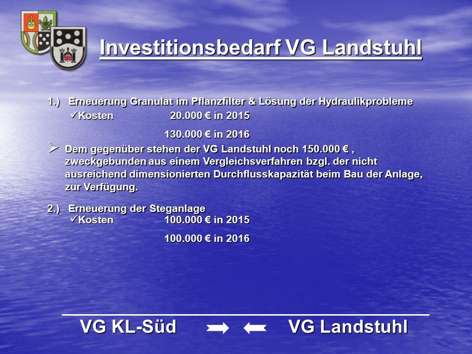 Investitionsbedarf VG Landstuhl VG KL-Süd VG Landstuhl VG KL-Süd VG Landstuhl 1.) Erneuerung Granulat im Pflanzfilter & Lösung der Hydraulikprobleme K