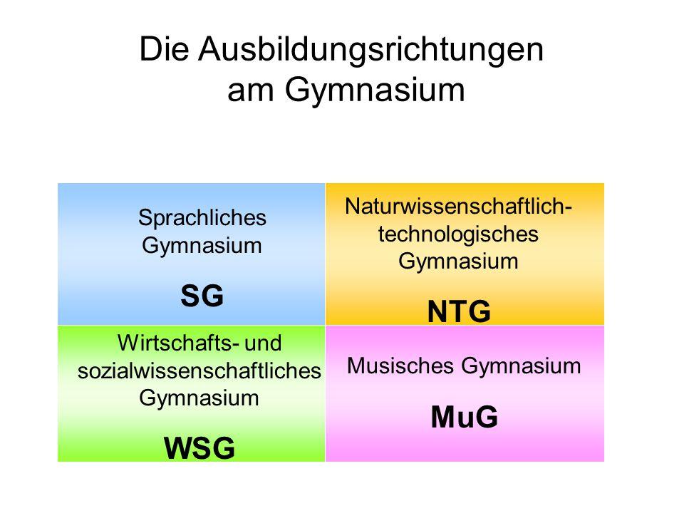 Die Ausbildungsrichtungen am Gymnasium Sprachliches Gymnasium SG Naturwissenschaftlich- technologisches Gymnasium NTG Wirtschafts- und sozialwissensch