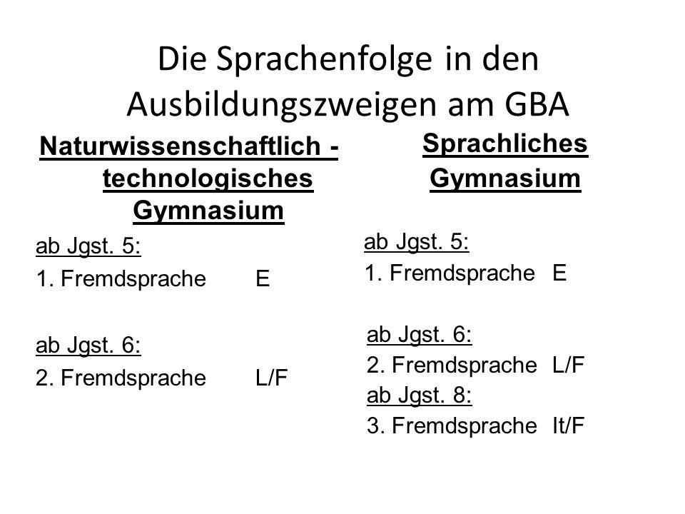 Die Sprachenfolge in den Ausbildungszweigen am GBA Naturwissenschaftlich - technologisches Gymnasium ab Jgst. 5: 1. FremdspracheE ab Jgst. 6: 2. Fremd