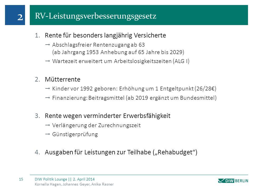 RV-Leistungsverbesserungsgesetz Kornelia Hagen, Johannes Geyer, Anika Rasner DIW Politik Lounge || 2. April 2014 15 1.Rente für besonders langjährig V