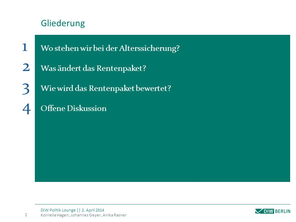 Kornelia Hagen, Johannes Geyer, Anika Rasner 2 DIW Politik Lounge || 2. April 2014 1 Wo stehen wir bei der Alterssicherung? 2 Was ändert das Rentenpak