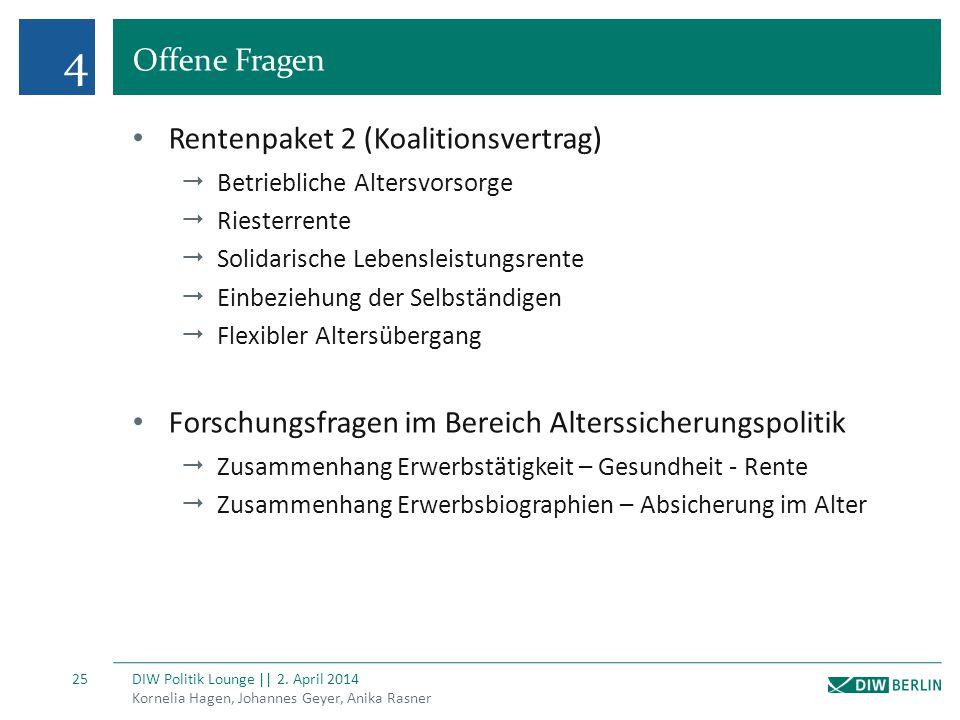 4 Offene Fragen Kornelia Hagen, Johannes Geyer, Anika Rasner DIW Politik Lounge || 2. April 2014 25 Rentenpaket 2 (Koalitionsvertrag)  Betriebliche A