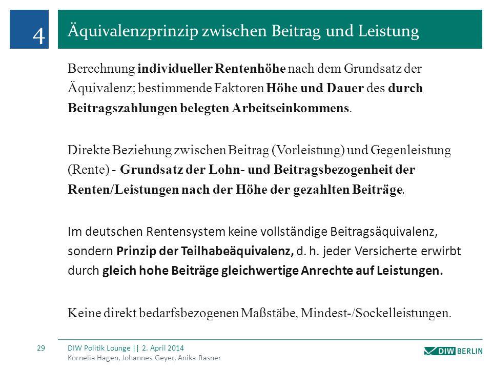 4 Äquivalenzprinzip zwischen Beitrag und Leistung Kornelia Hagen, Johannes Geyer, Anika Rasner DIW Politik Lounge || 2. April 2014 29 Berechnung indiv