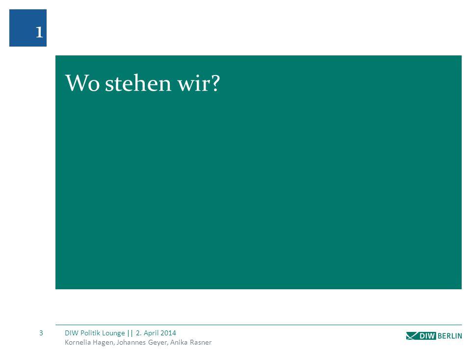Rentenzahlbeträge von Frauen, 1995-2011 Kornelia Hagen, Johannes Geyer, Anika Rasner 34 DIW Politik Lounge || 2.