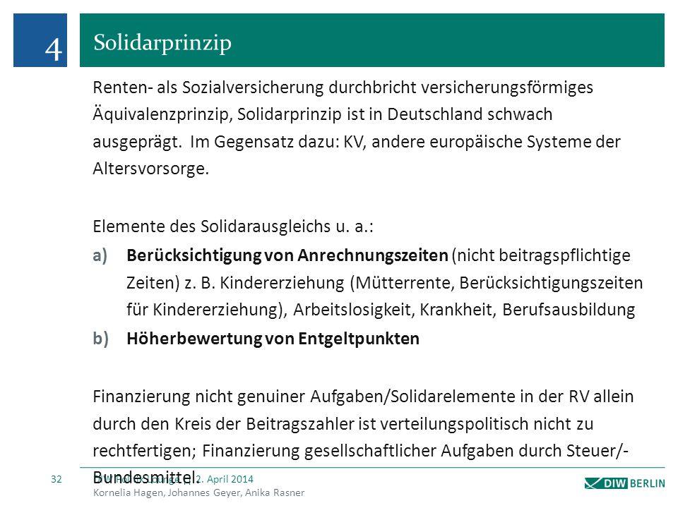 4 Solidarprinzip Kornelia Hagen, Johannes Geyer, Anika Rasner DIW Politik Lounge || 2. April 2014 32 Renten- als Sozialversicherung durchbricht versic