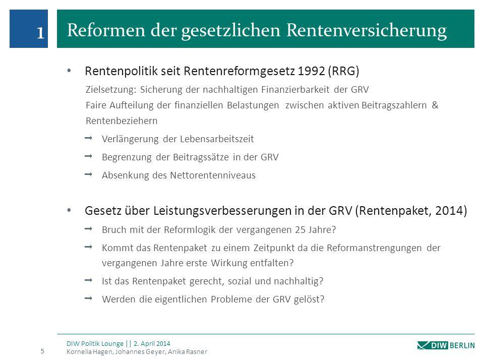 Rentenpolitik seit Rentenreformgesetz 1992 (RRG) Zielsetzung: Sicherung der nachhaltigen Finanzierbarkeit der GRV Faire Aufteilung der finanziellen Be